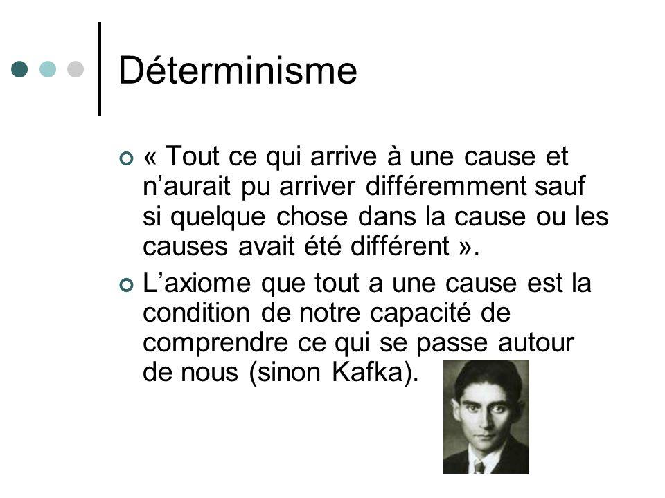 Déterminisme « Tout ce qui arrive à une cause et naurait pu arriver différemment sauf si quelque chose dans la cause ou les causes avait été différent
