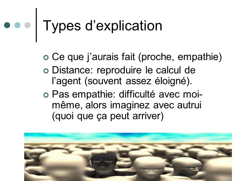 Types dexplication Ce que jaurais fait (proche, empathie) Distance: reproduire le calcul de lagent (souvent assez éloigné). Pas empathie: difficulté a