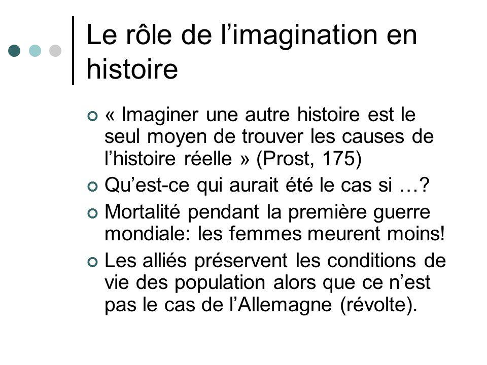 Le rôle de limagination en histoire « Imaginer une autre histoire est le seul moyen de trouver les causes de lhistoire réelle » (Prost, 175) Quest-ce