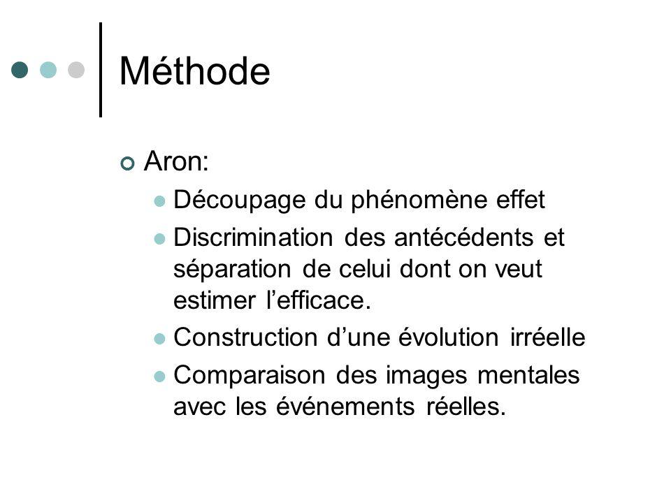Méthode Aron: Découpage du phénomène effet Discrimination des antécédents et séparation de celui dont on veut estimer lefficace. Construction dune évo