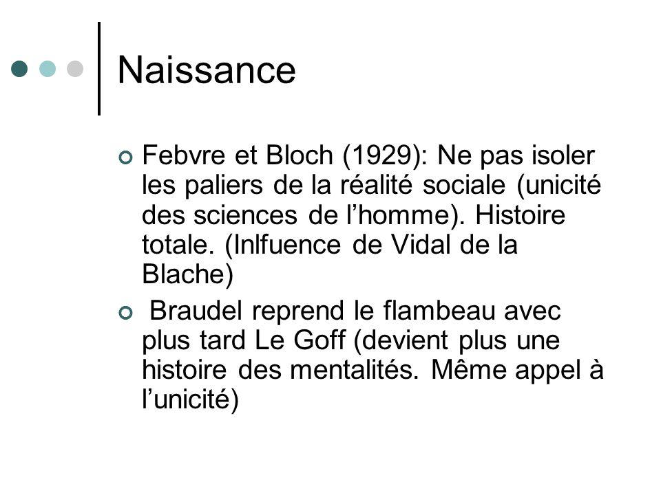 Naissance Febvre et Bloch (1929): Ne pas isoler les paliers de la réalité sociale (unicité des sciences de lhomme). Histoire totale. (Inlfuence de Vid