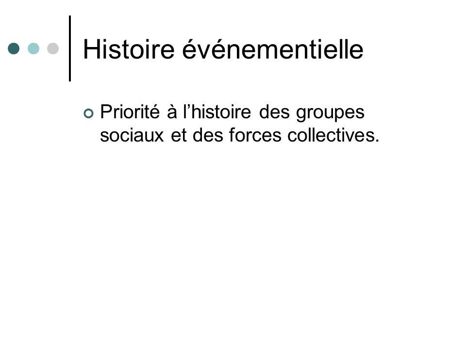 Histoire événementielle Priorité à lhistoire des groupes sociaux et des forces collectives.