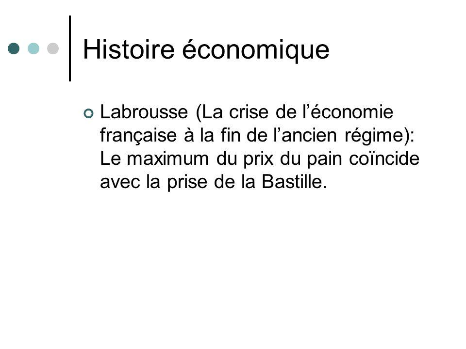 Histoire économique Labrousse (La crise de léconomie française à la fin de lancien régime): Le maximum du prix du pain coïncide avec la prise de la Ba