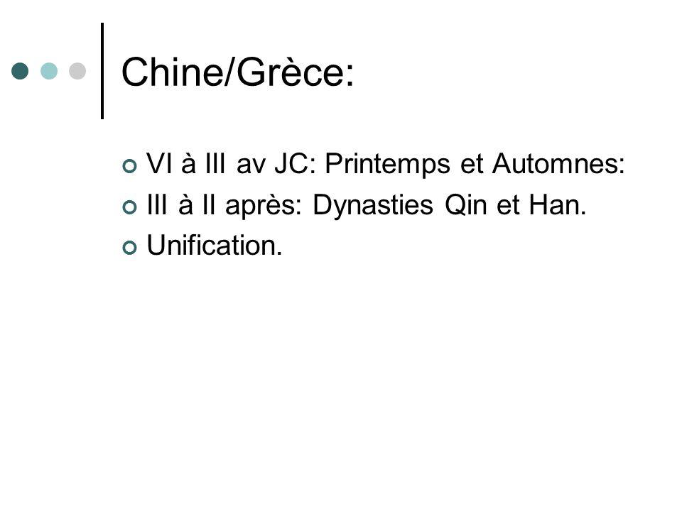 Chine/Grèce: VI à III av JC: Printemps et Automnes: III à II après: Dynasties Qin et Han. Unification.