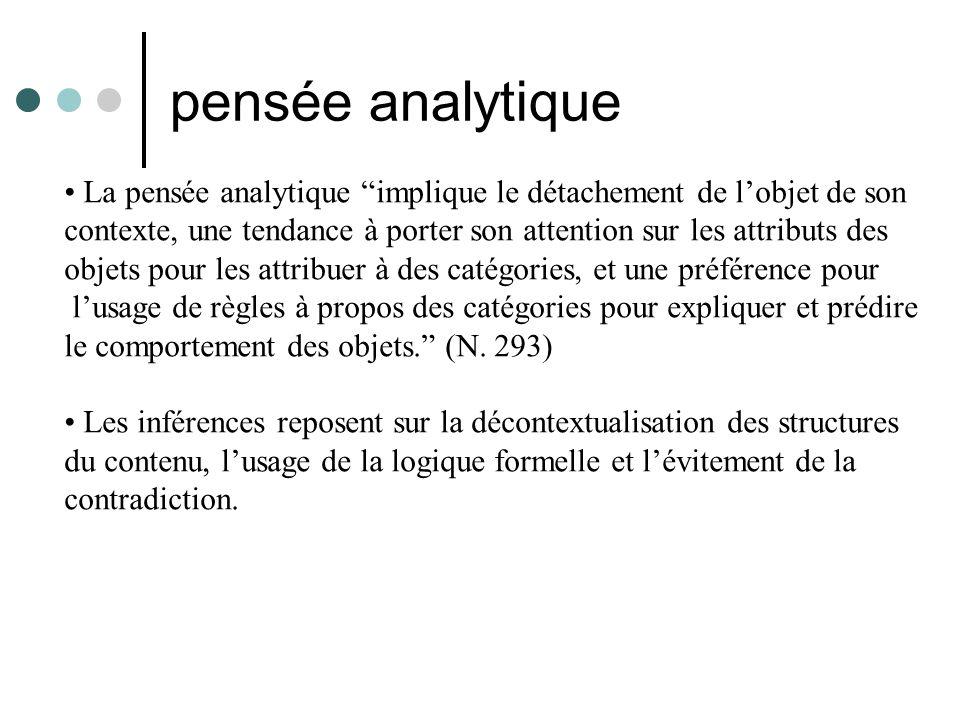 pensée analytique La pensée analytique implique le détachement de lobjet de son contexte, une tendance à porter son attention sur les attributs des ob