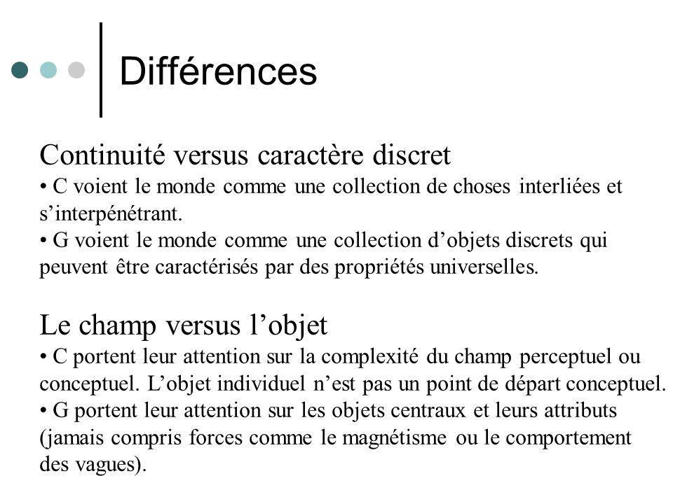 Différences Continuité versus caractère discret C voient le monde comme une collection de choses interliées et sinterpénétrant. G voient le monde comm