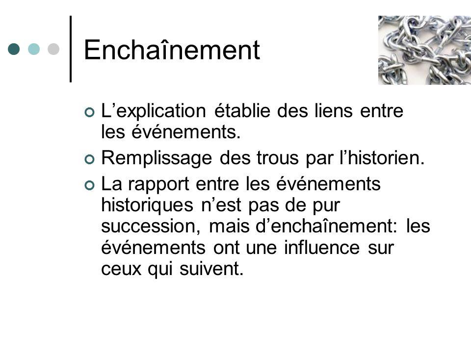 Problème « Si le souvenir est une image, comment ne pas le confondre avec la fantaisie, la fiction ou lhallucination.
