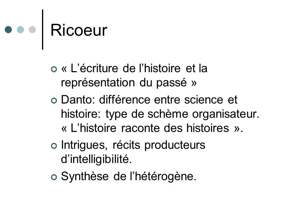 Ricoeur « Lécriture de lhistoire et la représentation du passé » Danto: différence entre science et histoire: type de schème organisateur. « Lhistoire