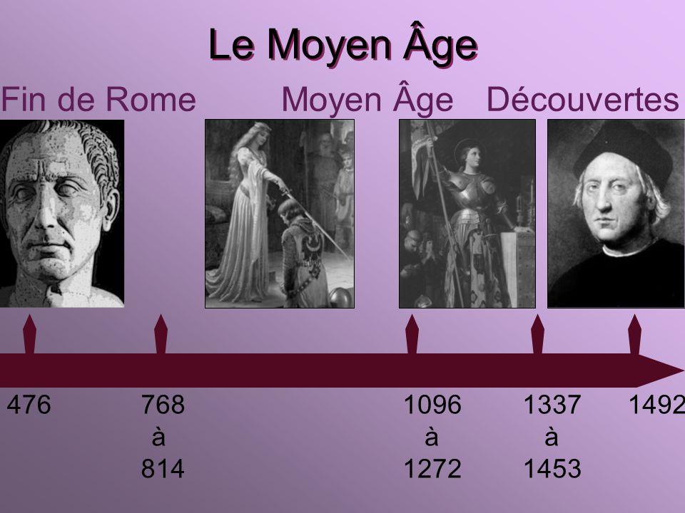 LAntiquité - 3500 - 3300- 753 0 476 Égypte - 30 - 1500- 146 Grèce Rome