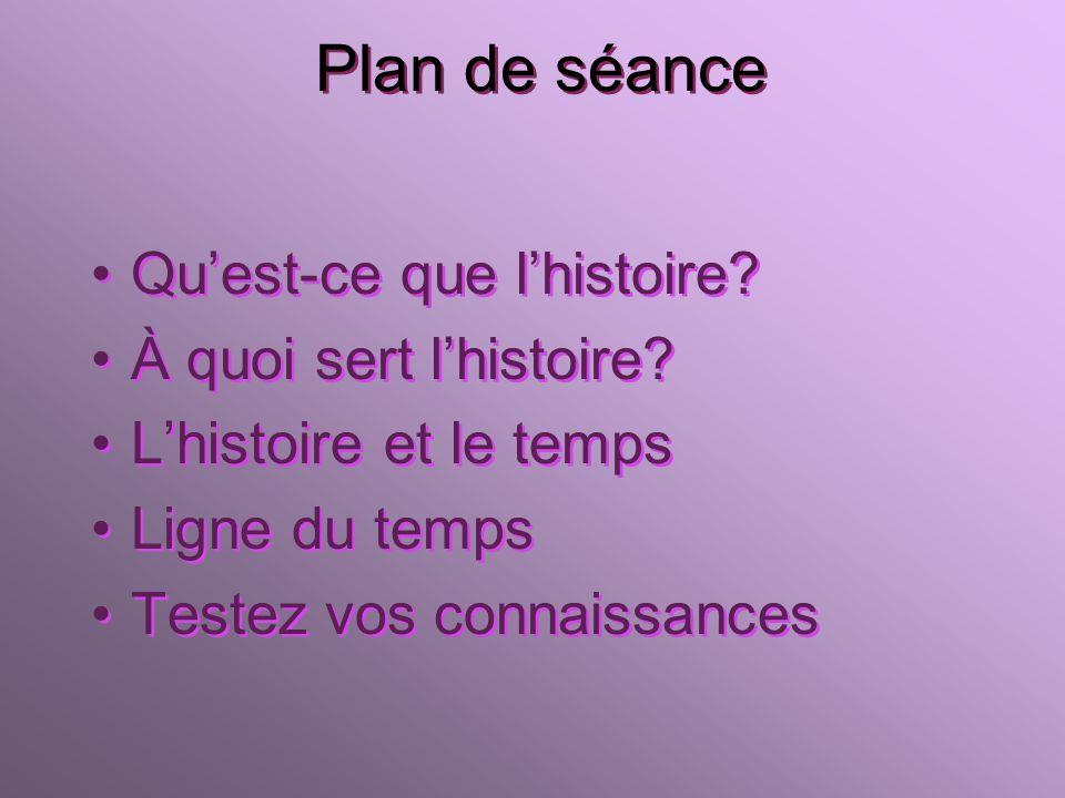 Plan de séance Quest-ce que lhistoire.À quoi sert lhistoire.