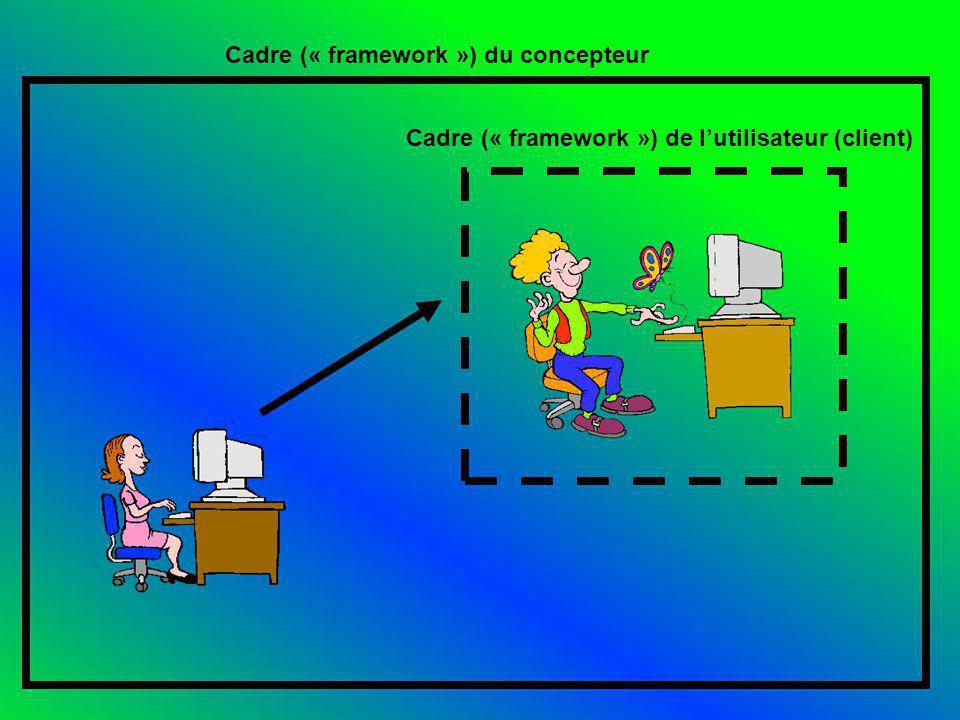 Cadre (« framework ») de lutilisateur (client) Cadre (« framework ») du concepteur