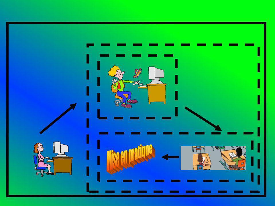 Ce que le concepteur doit savoir (1/4) Une production multimédia devrait se baser sur les concepts suivants : Facilité dutilisation (utilisabilité) Contenu pertinent Opter pour une interface distinctive Créer des menus intuitifs Avoir une date des dernières modifications effectuées sur la production Ne pas créer une surcharge dinformation