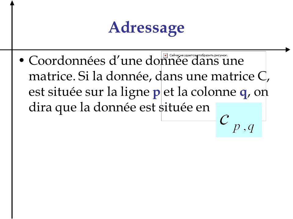 Adressage Coordonnées dune donnée dans une matrice. Si la donnée, dans une matrice C, est située sur la ligne p et la colonne q, on dira que la donnée