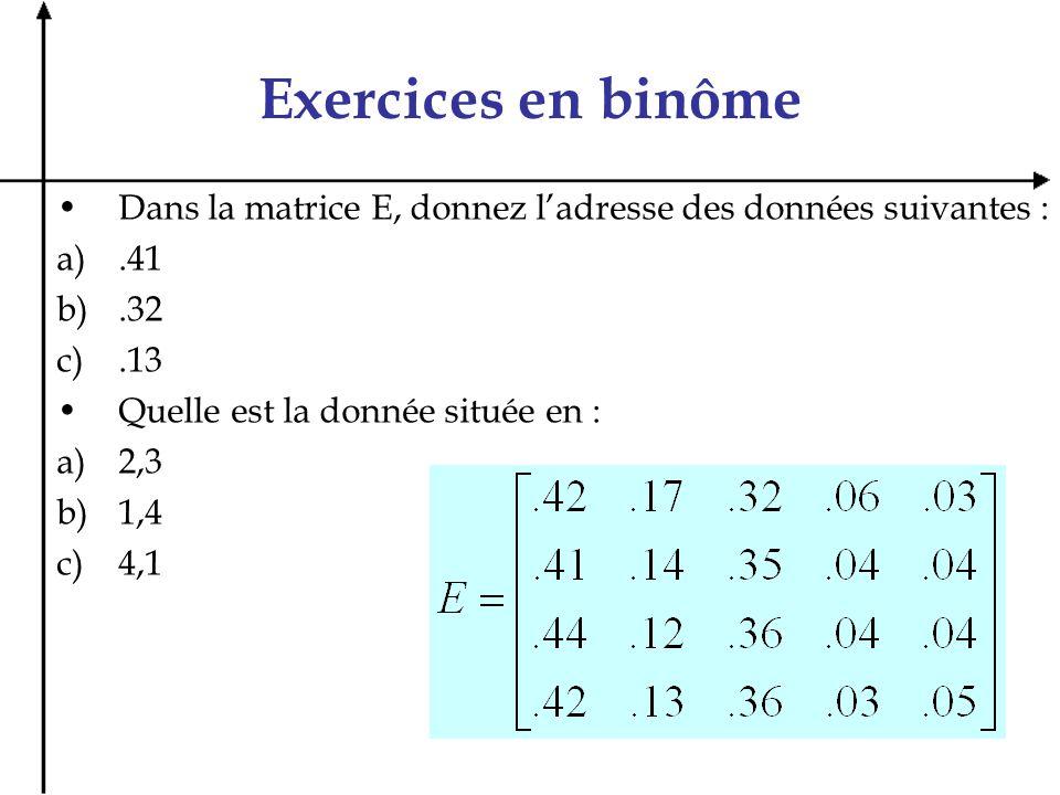Exercices en binôme Dans la matrice E, donnez ladresse des données suivantes : a).41 b).32 c).13 Quelle est la donnée située en : a)2,3 b)1,4 c)4,1