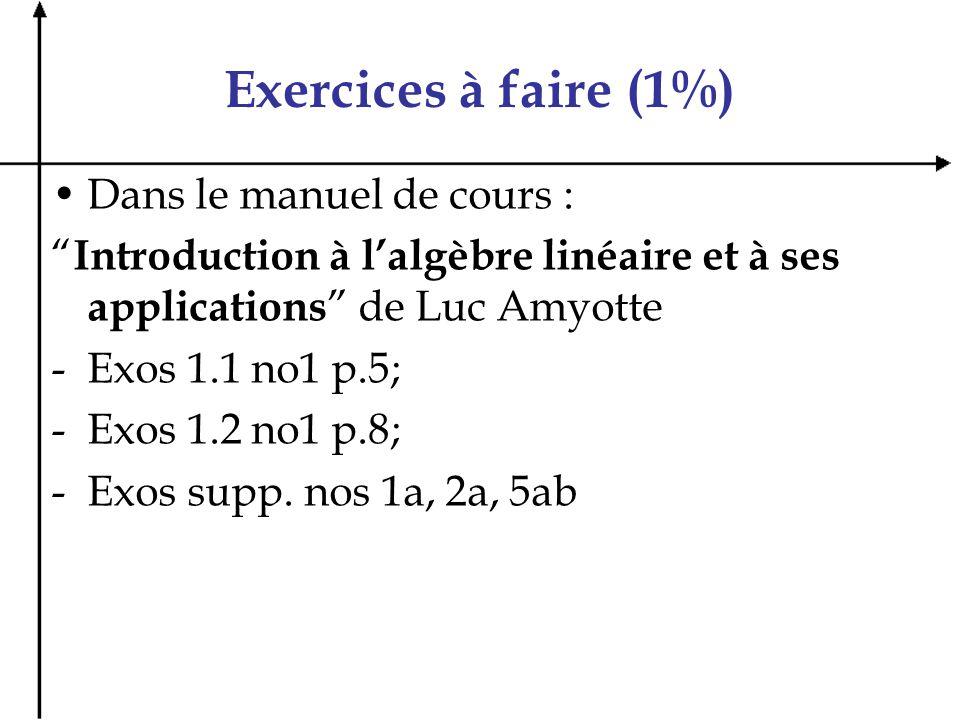 Exercices à faire (1%) Dans le manuel de cours : Introduction à lalgèbre linéaire et à ses applications de Luc Amyotte -Exos 1.1 no1 p.5; -Exos 1.2 no
