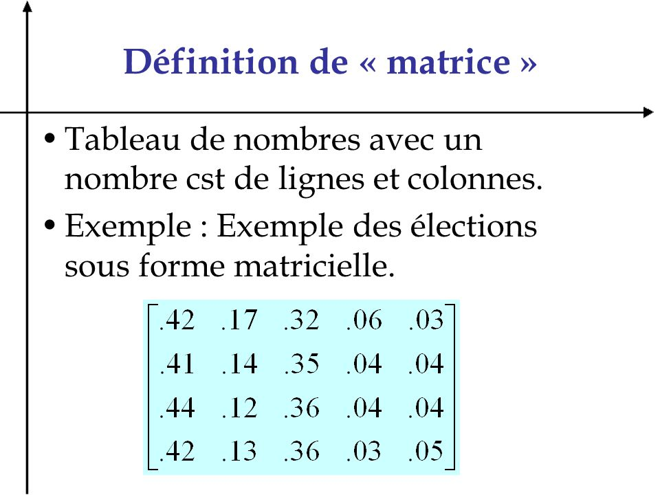 Définition de « matrice » Tableau de nombres avec un nombre cst de lignes et colonnes. Exemple : Exemple des élections sous forme matricielle.