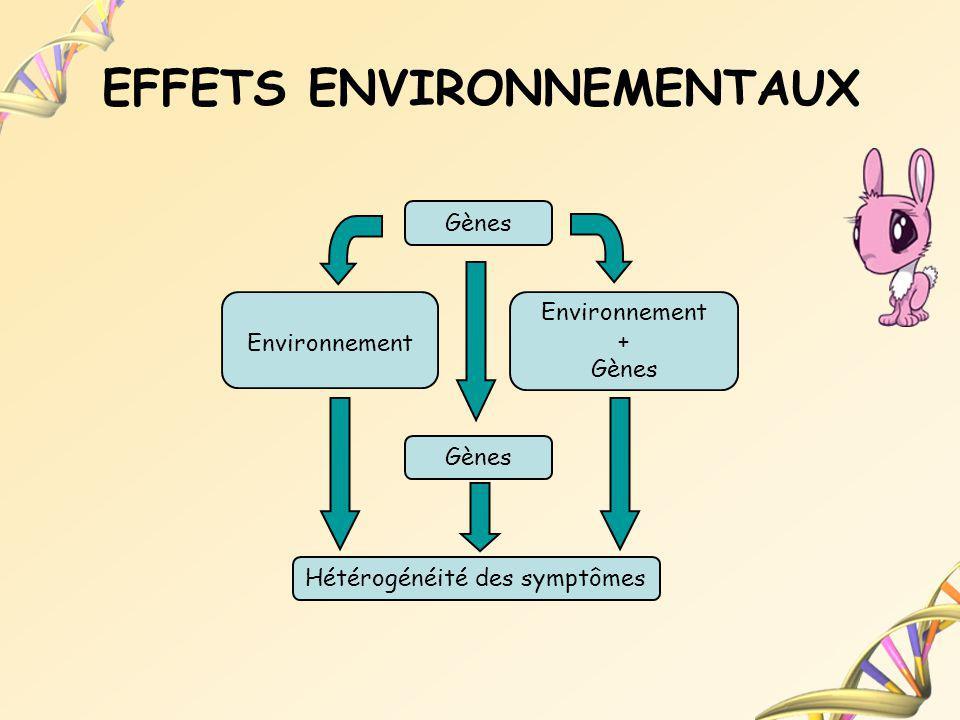 EFFETS ENVIRONNEMENTAUX Gènes Environnement Environnement + Gènes Gènes Hétérogénéité des symptômes