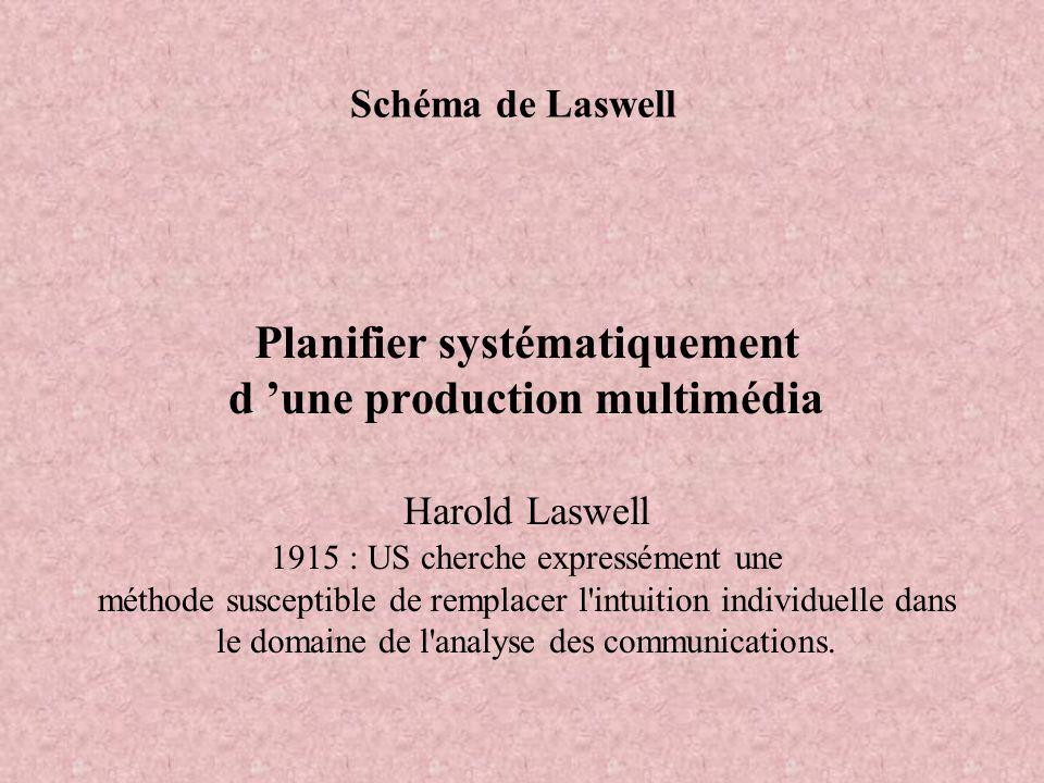 Planifier systématiquement d une production multimédia Harold Laswell 1915 : US cherche expressément une méthode susceptible de remplacer l'intuition