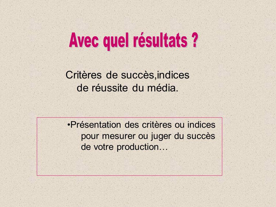 Critères de succès,indices de réussite du média. Présentation des critères ou indices pour mesurer ou juger du succès de votre production…
