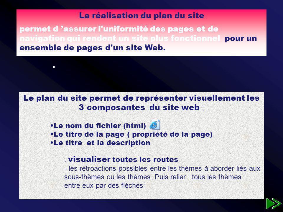 La réalisation du plan du site permet d assurer l uniformité des pages et de navigation qui rendent un site plus fonctionnel pour un ensemble de pages d un site Web.