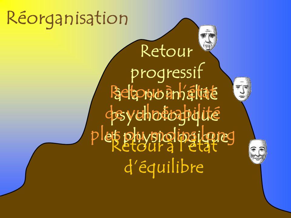 Réorganisation Retour progressif à la normalité psychologique et physiologique Retour à létat de vulnérabilité plus ou moins long Retour à létat déqui
