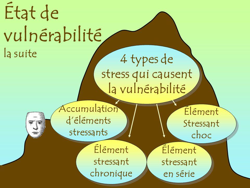 État de vulnérabilité la suite 4 types de stress qui causent la vulnérabilité 4 types de stress qui causent la vulnérabilité Accumulation déléments st