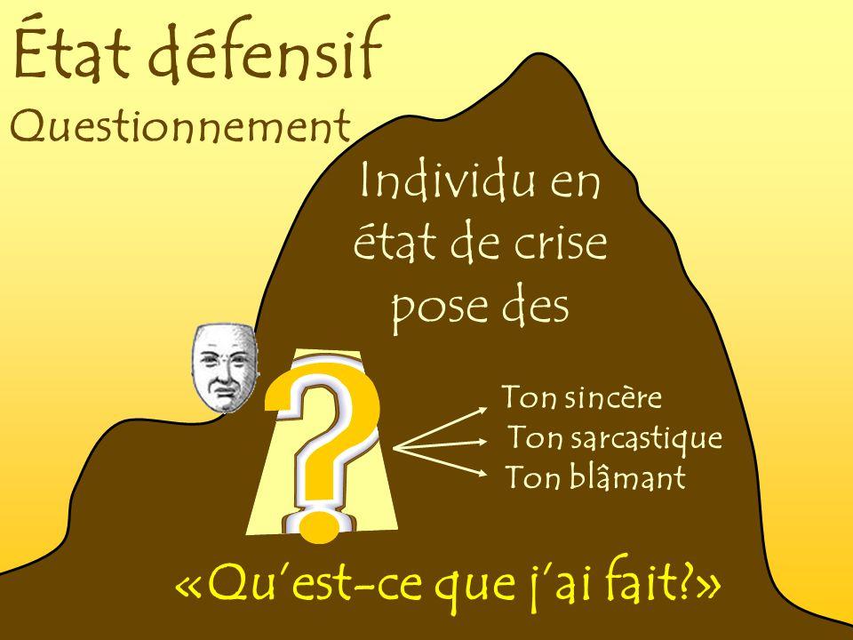 État défensif Questionnement Individu en état de crise pose des Ton sincère Ton sarcastique Ton blâmant «Quest-ce que jai fait?»