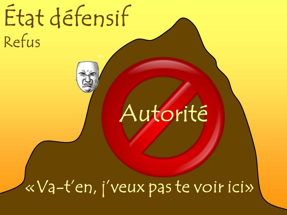 État défensif Refus Autorité «Va-ten, jveux pas te voir ici»