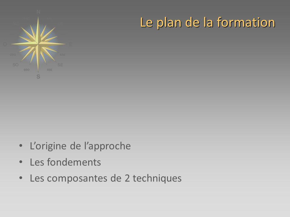 Le plan de la formation Lorigine de lapproche Les fondements Les composantes de 2 techniques