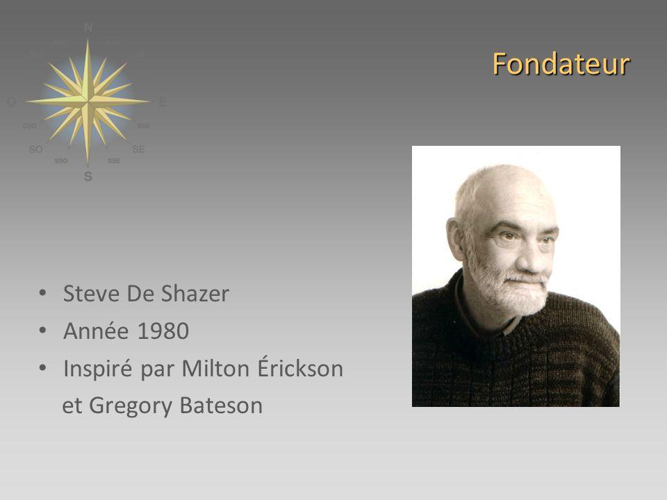 Fondateur Steve De Shazer Année 1980 Inspiré par Milton Érickson et Gregory Bateson