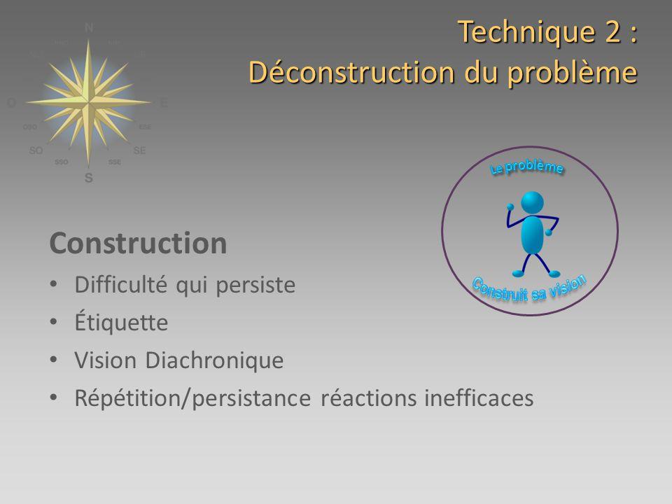 Technique 2 : Déconstruction du problème Construction Difficulté qui persiste Étiquette Vision Diachronique Répétition/persistance réactions inefficaces