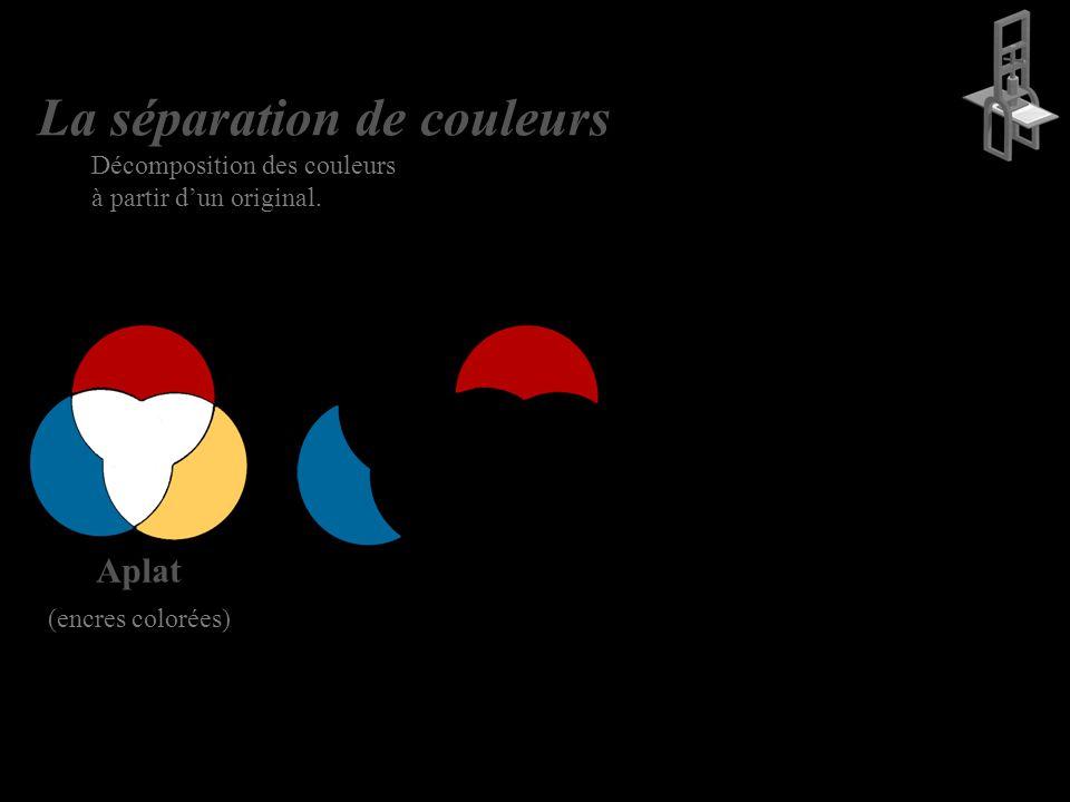 La séparation de couleurs Décomposition des couleurs à partir dun original. Aplat (encres colorées)