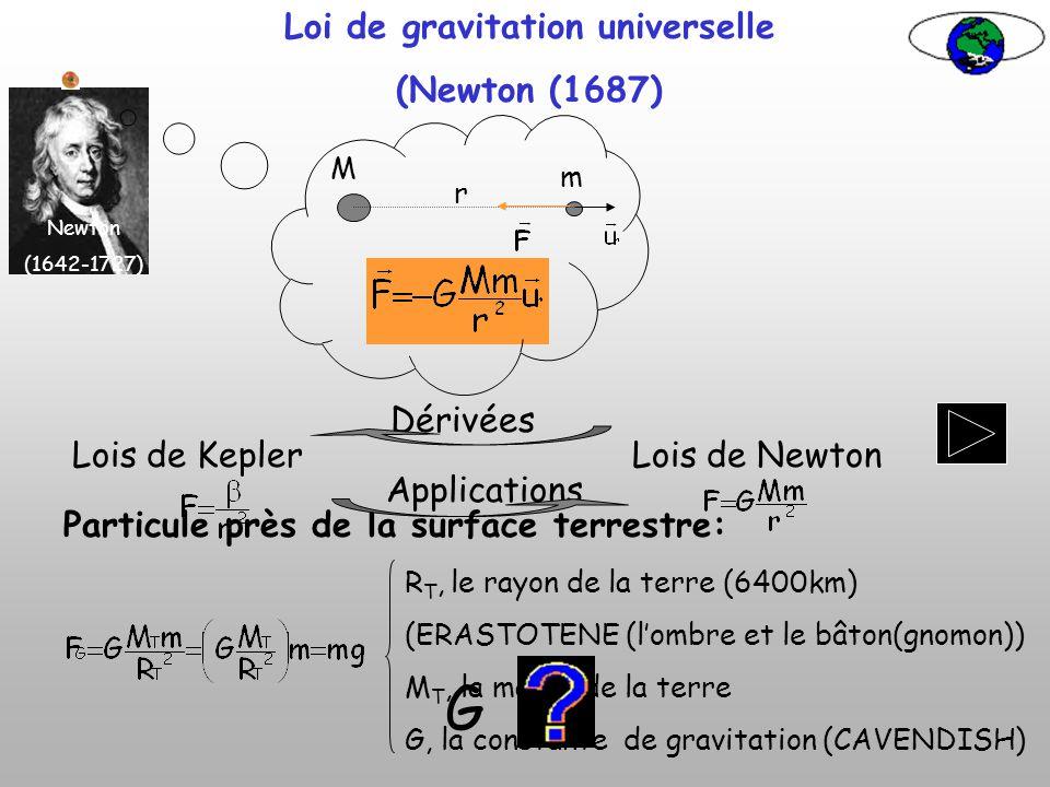 Lois de Kepler ((1604-1618)) Données astronomiques de Brahe Tycho Brahe (1546-1601) Kepler (1571-1630) a c b F1F1 F2F2 1 ere loi : Loi des orbites Sol