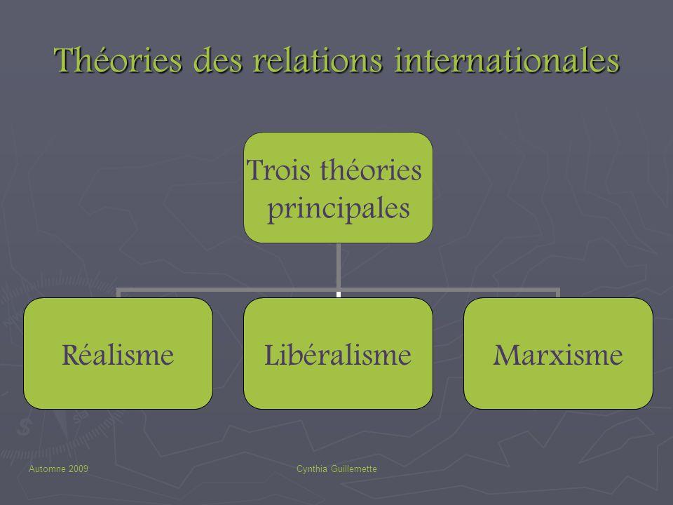 Automne 2009Cynthia Guillemette Théories des relations internationales Trois théories principales RéalismeLibéralismeMarxisme