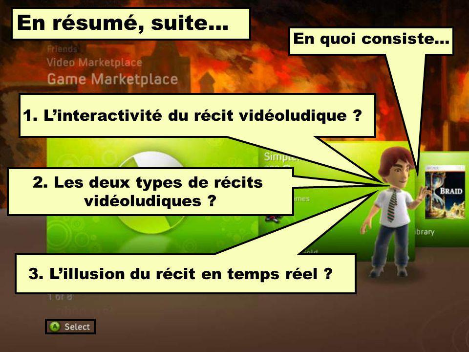1.Le récit vidéoludique est… 2. Il a une… 3. Il induit une… Interactif.