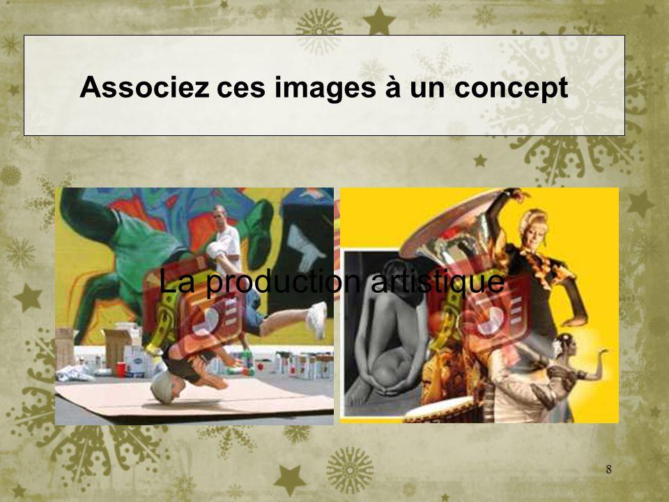 8 La production artistique Associez ces images à un concept