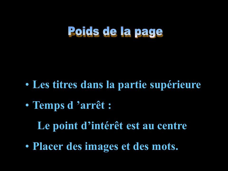 Les titres dans la partie supérieure Temps d arrêt : Le point dintérêt est au centre Placer des images et des mots.