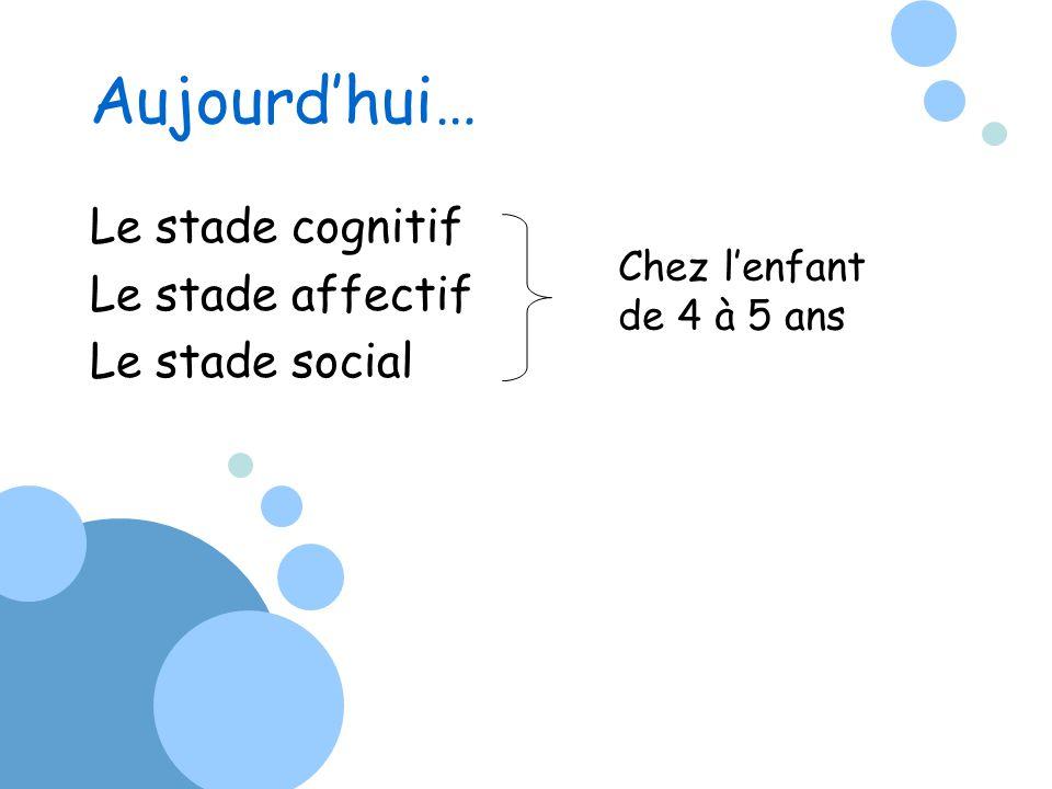 Le stade cognitif Le stade affectif Le stade social Chez lenfant de 4 à 5 ans Aujourdhui…