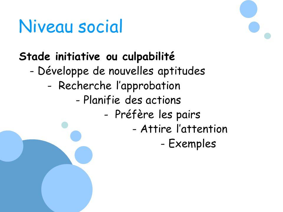 Niveau social Stade initiative ou culpabilité - Développe de nouvelles aptitudes - Recherche lapprobation - Planifie des actions - Préfère les pairs - Attire lattention - Exemples