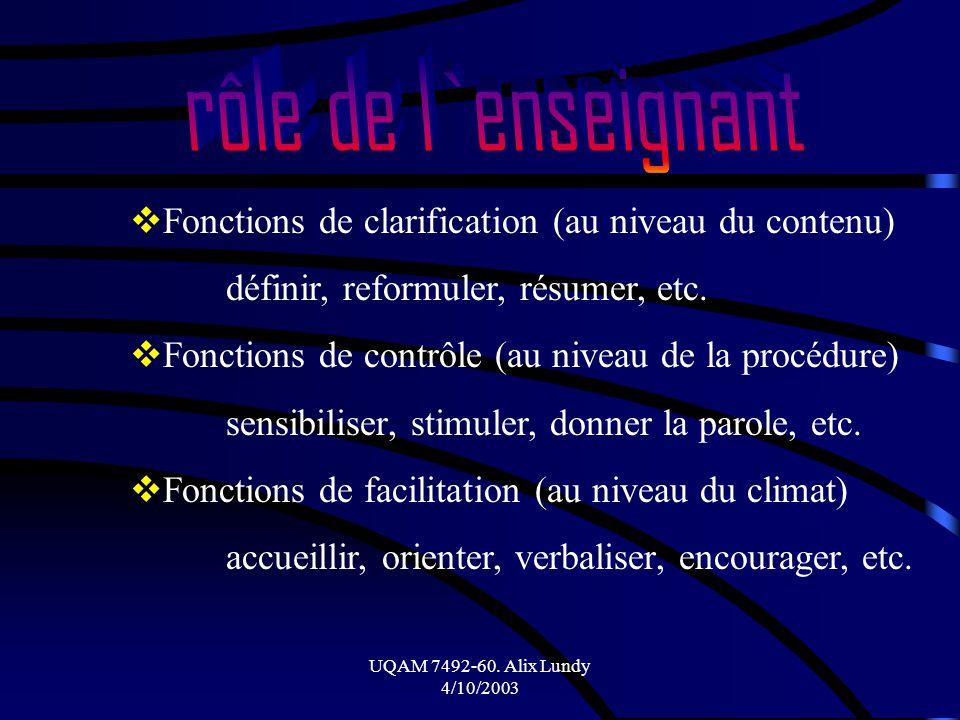 UQAM 7492-60. Alix Lundy 4/10/2003 Les valeurs : coopération, autonomie, responsabilité, démocratie, justice, etc. Les croyances : capacité des enfant