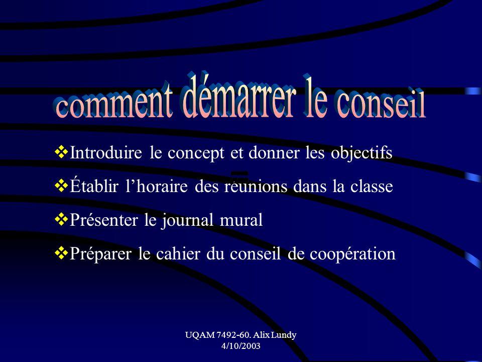 UQAM 7492-60. Alix Lundy 4/10/2003 Fonctions de clarification (au niveau du contenu) définir, reformuler, résumer, etc. Fonctions de contrôle (au nive