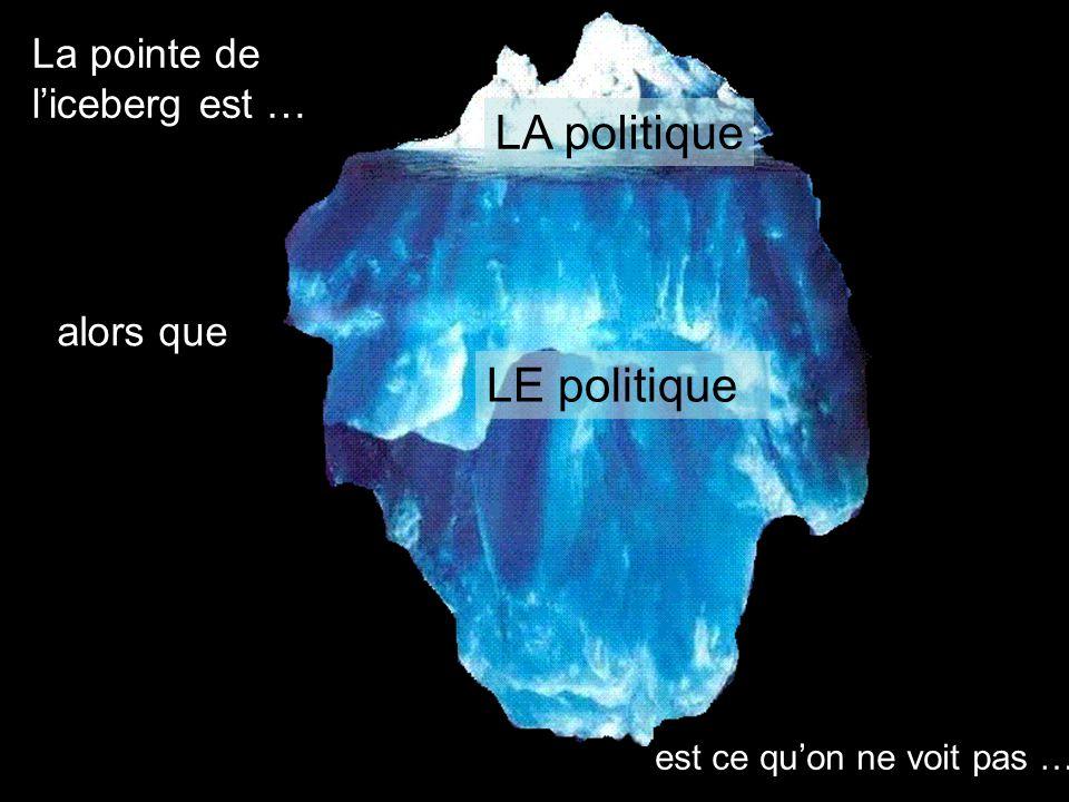 LA politique LE politique La pointe de liceberg est … alors que est ce quon ne voit pas …