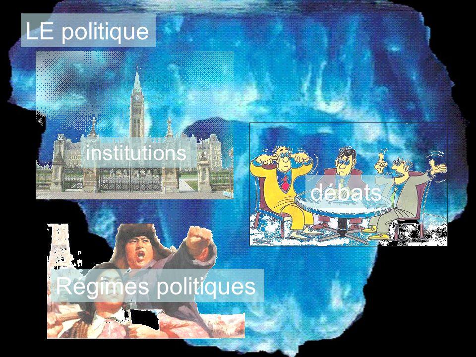 institutions débats Régimes politiques LE politique