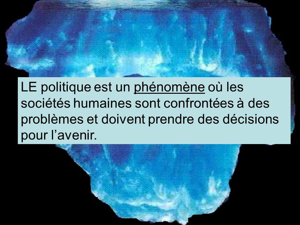 LA politique est un phénomène L a science politique étudie les institutions, les politiciens et les régimes politiques LA politique est la pointe de l iceberg Vrai Faux QUIZ