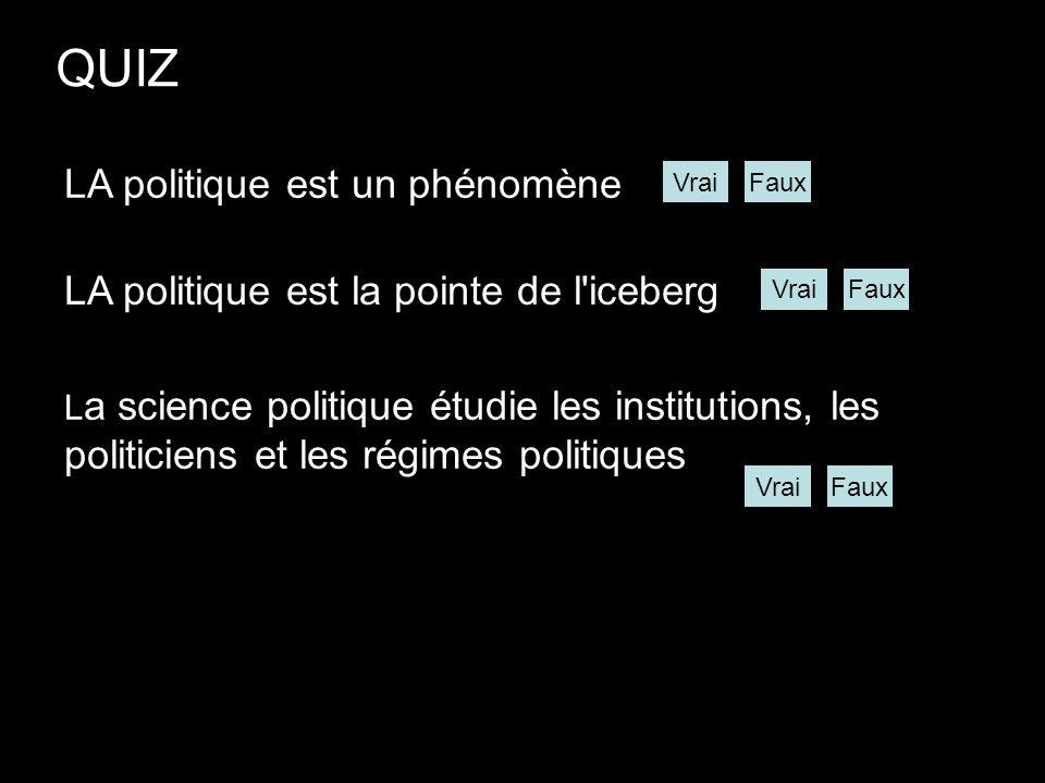 LA politique est un phénomène L a science politique étudie les institutions, les politiciens et les régimes politiques LA politique est la pointe de l