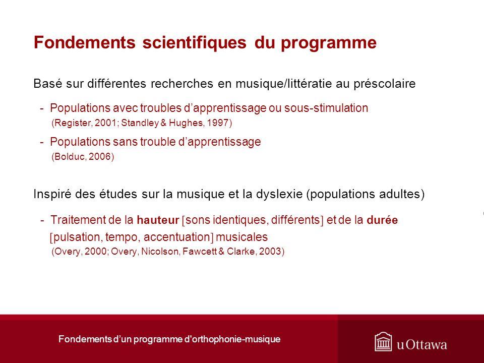 Fondements dun programme d'orthophonie-musique Fondements scientifiques du programme Basé sur différentes recherches en musique/littératie au préscola