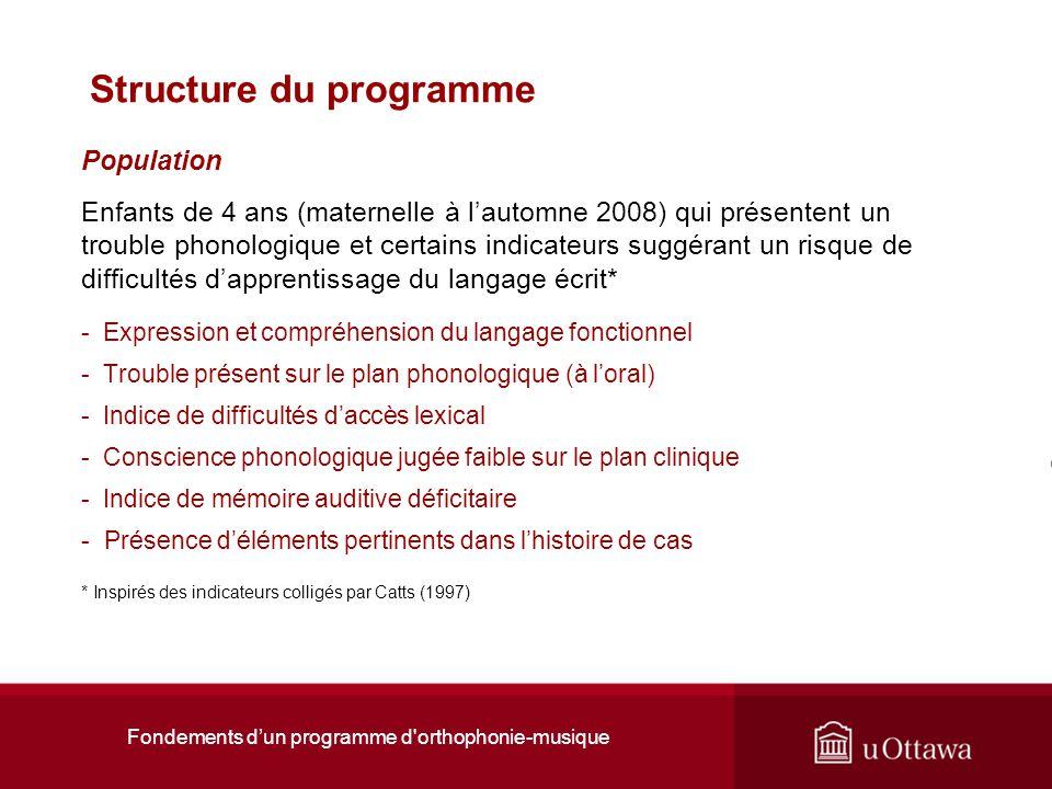 Fondements dun programme d'orthophonie-musique Structure du programme Population Enfants de 4 ans (maternelle à lautomne 2008) qui présentent un troub