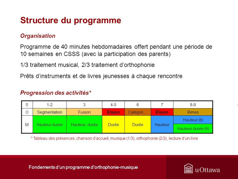 Fondements dun programme d'orthophonie-musique Structure du programme Organisation Programme de 40 minutes hebdomadaires offert pendant une période de