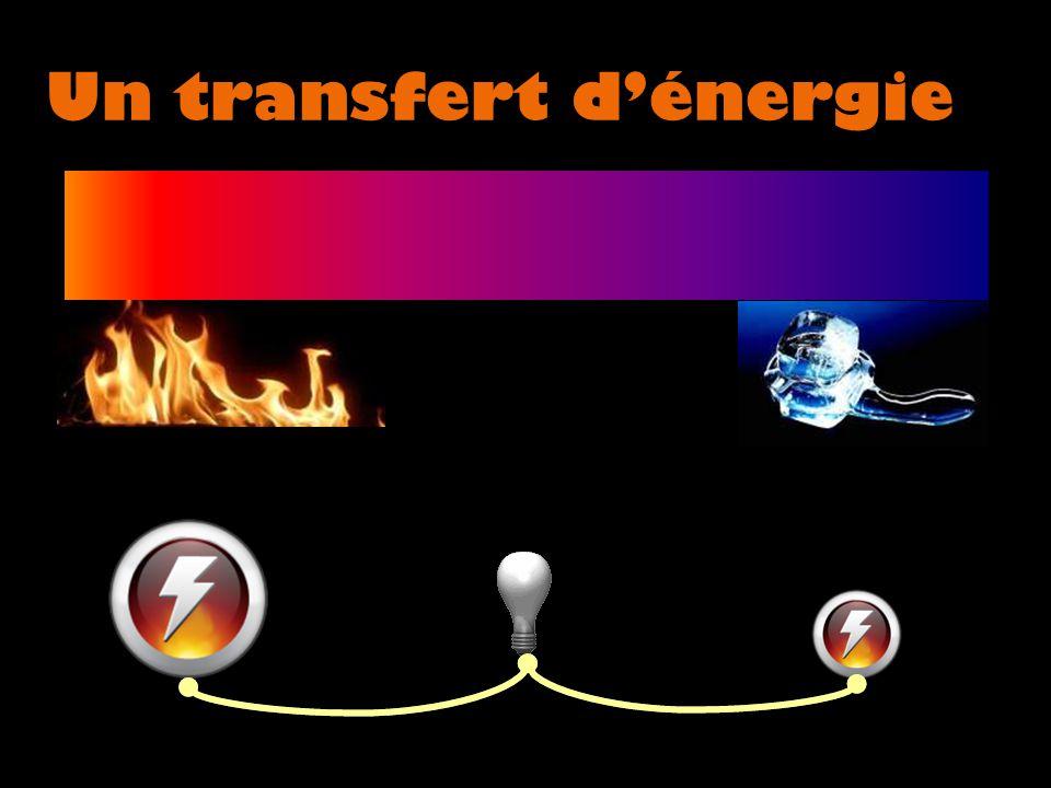 Un transfert dénergie