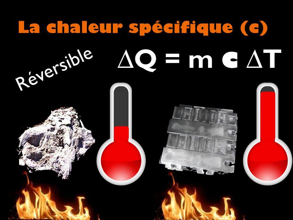 La chaleur spécifique (c) Q = m c T R é v e r s i b l e